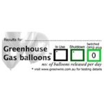 The Greenhouse Gas Balloon Tool
