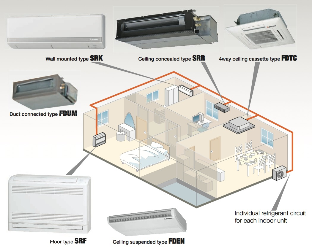 Energy-efficient-Multi-Split-Airconditioner-3d-view
