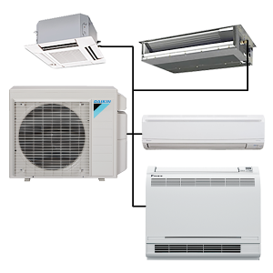 Most Energy Efficient Air Conditioners Compared